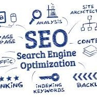 Improve WordPress SEO