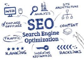 Check your website SEO