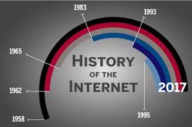 Image of internet history
